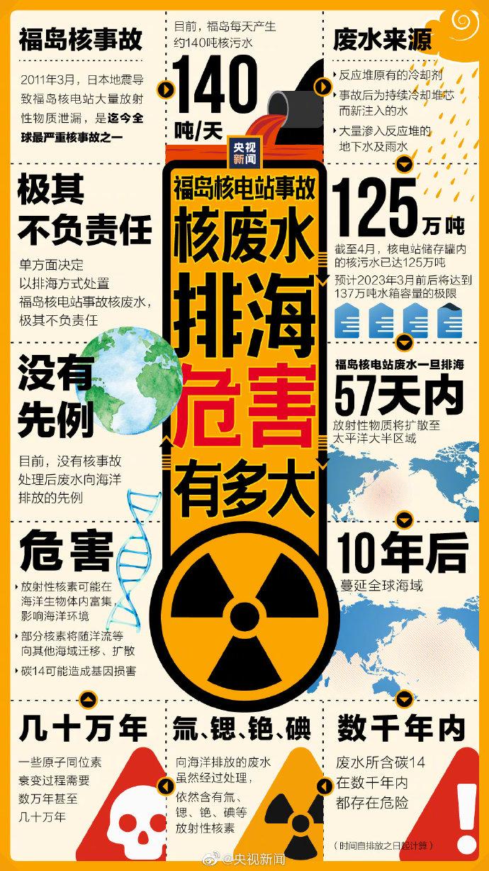 """核废水""""喝了也没问题""""?漠视生物安全的谎言!"""